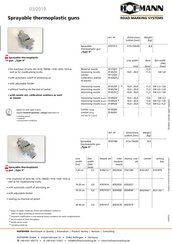 Brochure sprayable thermoplastic guns