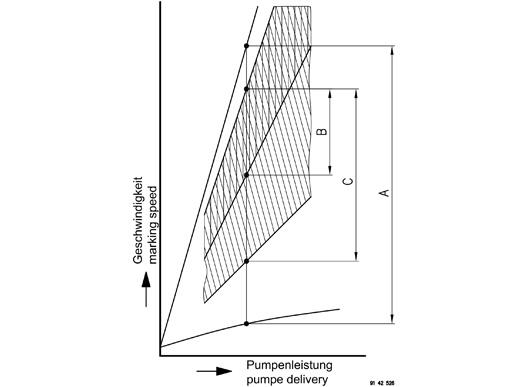 AMAKOS diagram