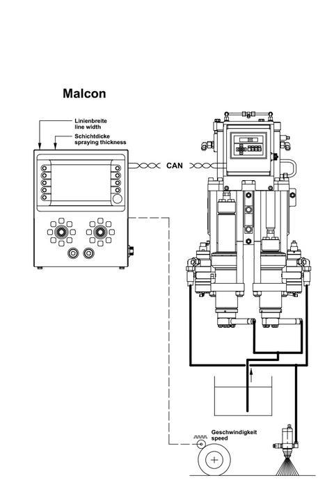 Схема: CONEX® дозирующий насос с MALCON4