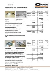 проспект Пистолеты-распылители и центрифуги для распыления стеклошариков