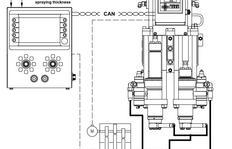 Dosierverfahren (Skizze): Plungerpumpen für 98% Stammkomponente sowie 2%  Härteranteil, für spritzbare 2K Kaltplastiken Airspray (Niederdruckverfahren) mit MALCON4E