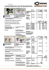 проспект Пистолеты-распылители для краски и 2К-пистолеты-распылители