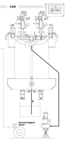 Dosierung des spritzbaren Thermoplastik-Materials durch eine Balgpumpe