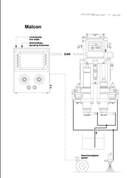 Dosierverfahren (Skizze): Plungerpumpe für Kaltfarben Airless mit MALCON4E