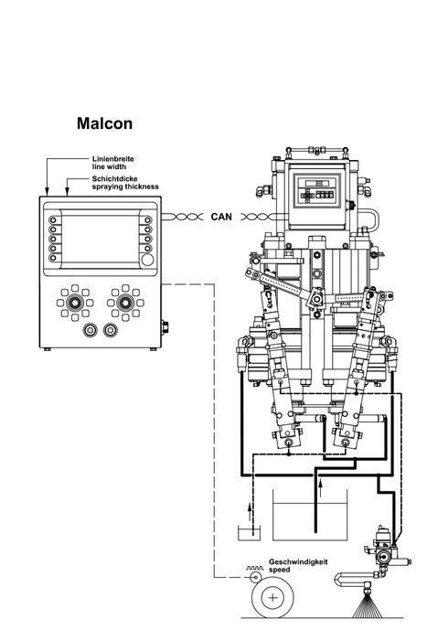 Procédé de dosage (esquisse): Procédé de dosage: Pompe à piston pour 98 % composant de base ainsi que pour  2 % composant de durcisseur, pour enduits à froid 2-composants pulvérisés Airless (procédé haute pression) avec MALCON4E. Possibilité d'appliquer d