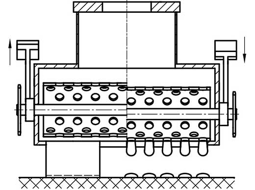 Rotación de un cilindro hueco (rodillo) con orificios dentro de la carcasa del extrusor